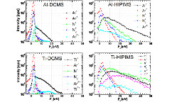 Ti and Al ion irradiation during Ti1-xAlxN alloy films growth