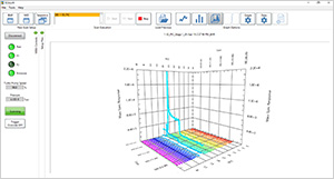 EGAsoft, a complete, application specific, software package for Evolved Gas Analysis data acquisition and analysis