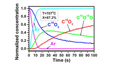 SSITKA study of complete methane oxidation on palladium and platinum catalysts