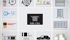 Gas Analysers for Fuel Cell Research