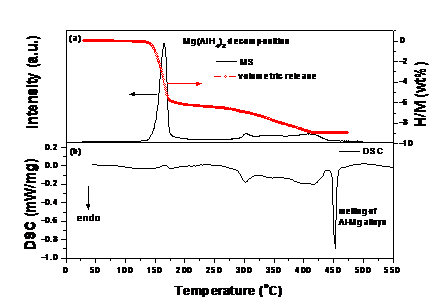 AP0466_data