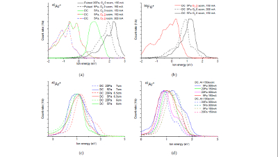 The effect of plasma ion energy and composition on the morphology of FeO and FeS2 films for dye-sensitized solar cells