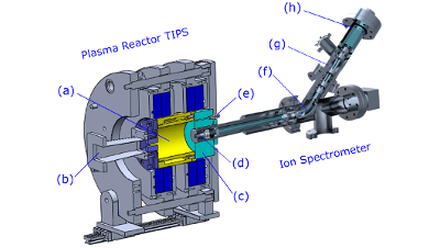TIPS: Test-Bench for Ion Source Plasma Studies