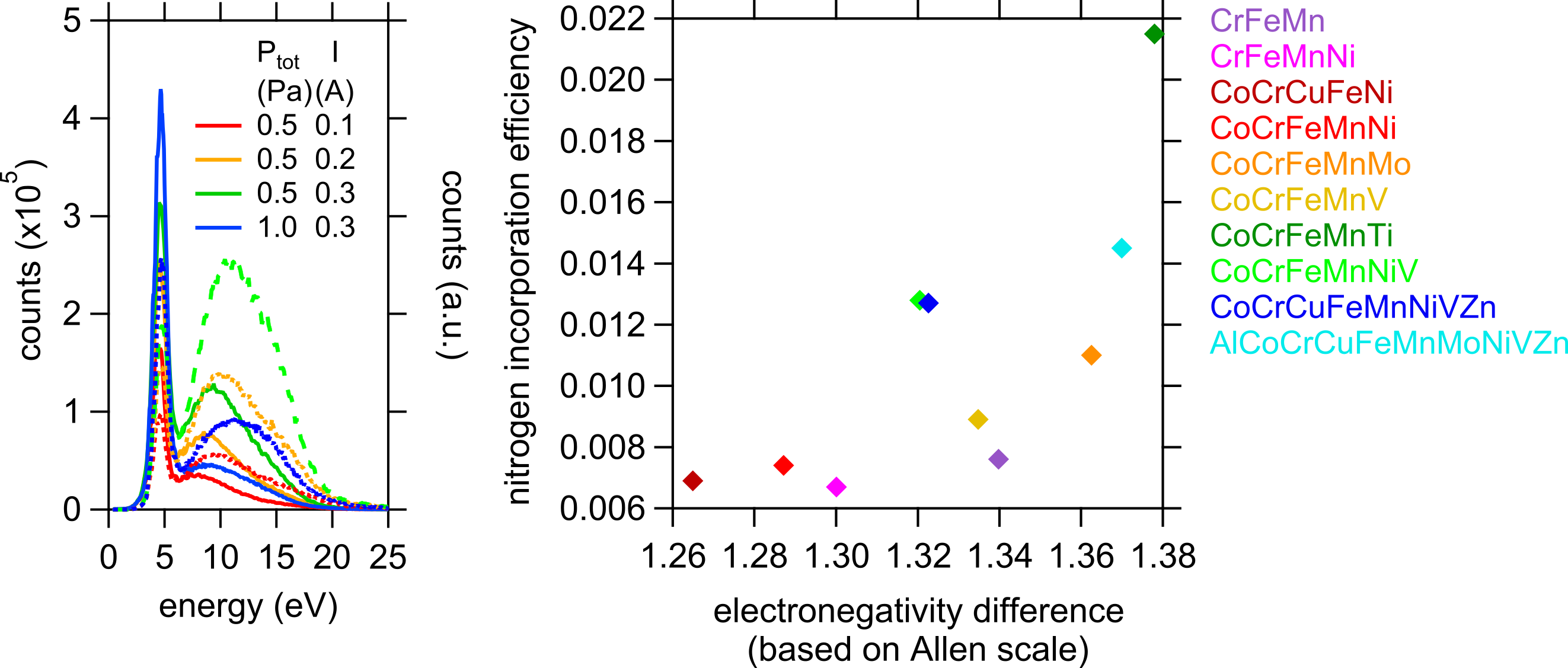 AP-EQP-202124_Figure_Hiden